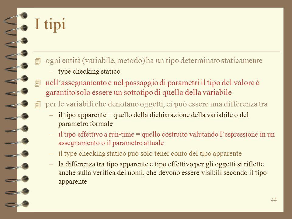 44 I tipi 4 ogni entità (variabile, metodo) ha un tipo determinato staticamente –type checking statico 4 nell'assegnamento e nel passaggio di parametr