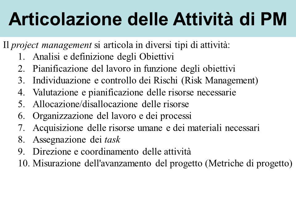Articolazione delle Attività di PM Il project management si articola in diversi tipi di attività: 1.Analisi e definizione degli Obiettivi 2.Pianificaz
