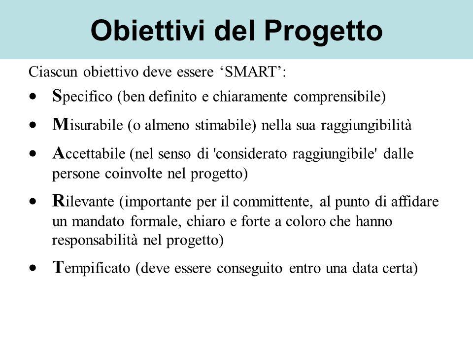 Obiettivi del Progetto Ciascun obiettivo deve essere 'SMART':  S pecifico (ben definito e chiaramente comprensibile)  M isurabile (o almeno stimabil