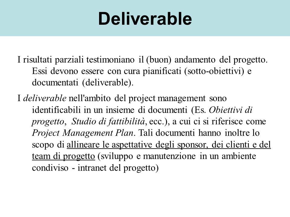 Deliverable I risultati parziali testimoniano il (buon) andamento del progetto. Essi devono essere con cura pianificati (sotto-obiettivi) e documentat