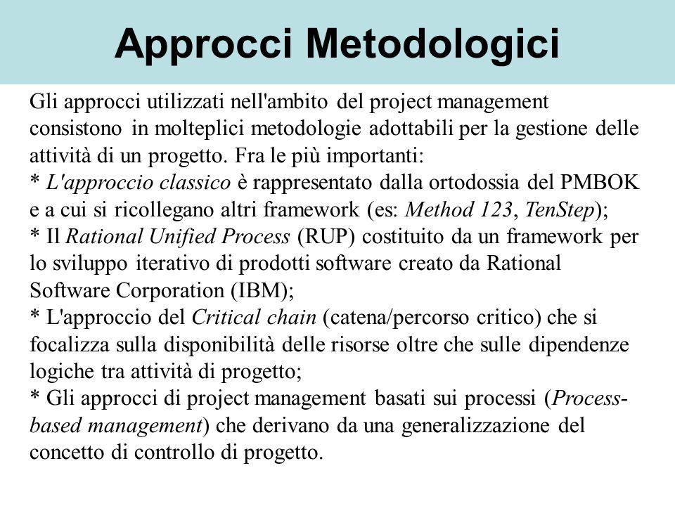 Approcci Metodologici Gli approcci utilizzati nell'ambito del project management consistono in molteplici metodologie adottabili per la gestione delle