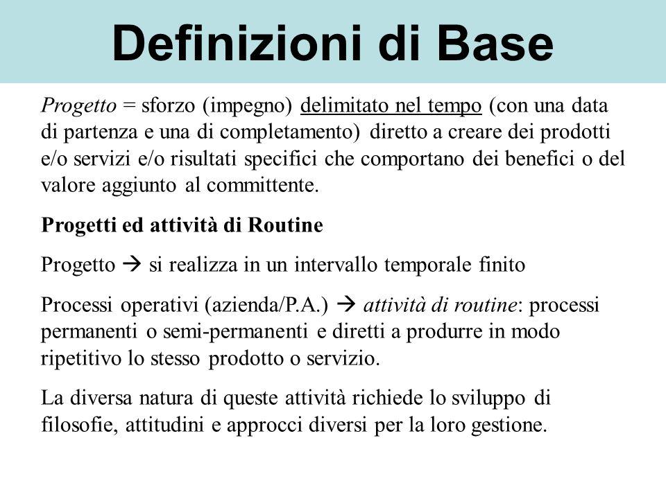 Definizioni di Base Progetto = sforzo (impegno) delimitato nel tempo (con una data di partenza e una di completamento) diretto a creare dei prodotti e