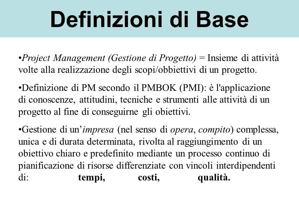 Definizioni di Base Project Management (Gestione di Progetto) = Insieme di attività volte alla realizzazione degli scopi/obbiettivi di un progetto. De
