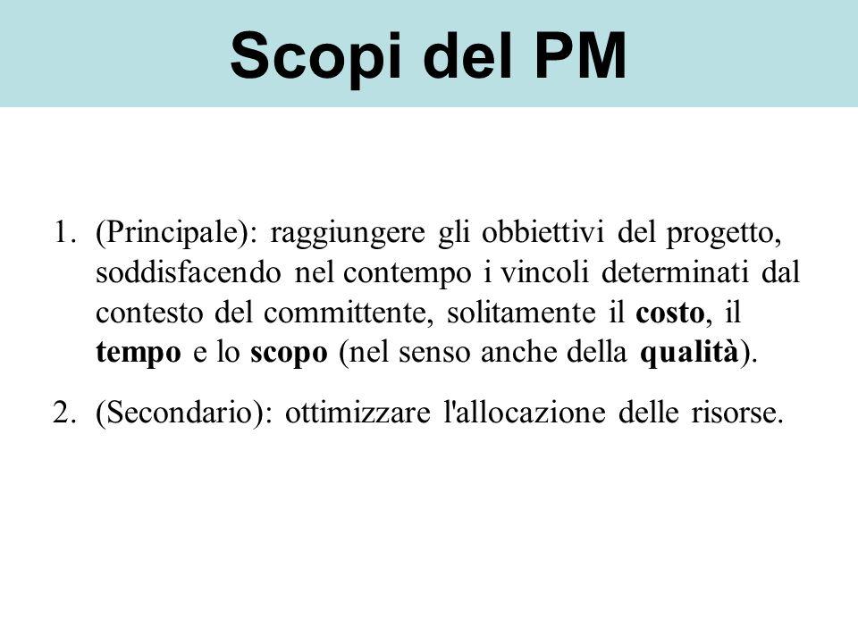 Scopi del PM 1.(Principale): raggiungere gli obbiettivi del progetto, soddisfacendo nel contempo i vincoli determinati dal contesto del committente, s