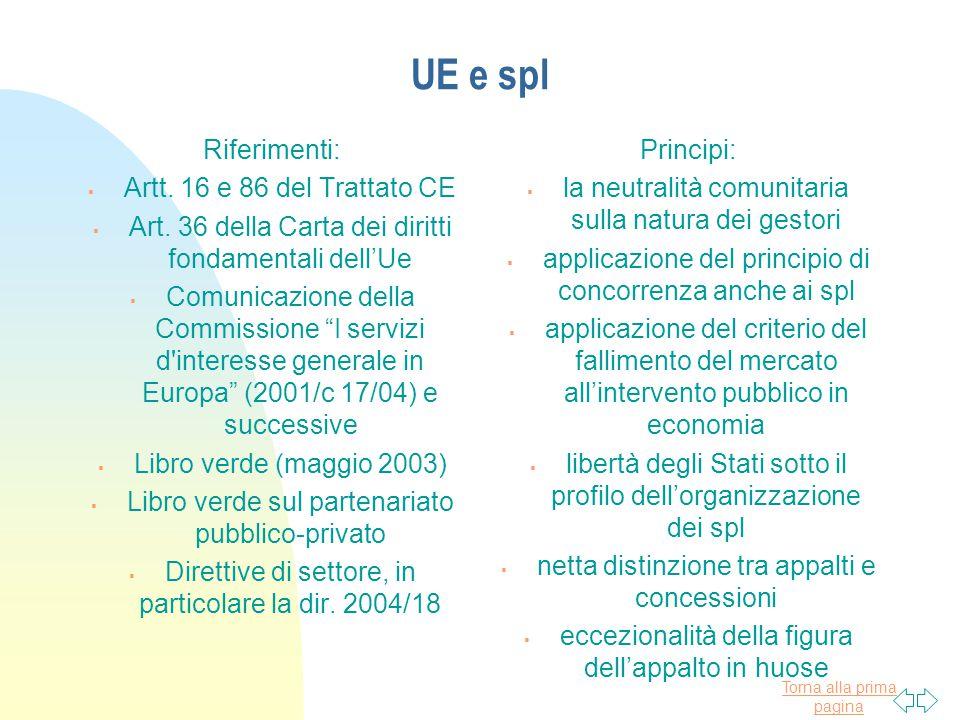 Torna alla prima pagina UE e spl Riferimenti:  Artt. 16 e 86 del Trattato CE  Art. 36 della Carta dei diritti fondamentali dell'Ue  Comunicazione d
