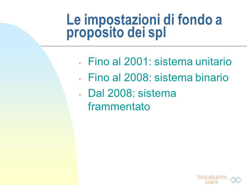 Torna alla prima pagina Le impostazioni di fondo a proposito dei spl  Fino al 2001: sistema unitario  Fino al 2008: sistema binario  Dal 2008: sist