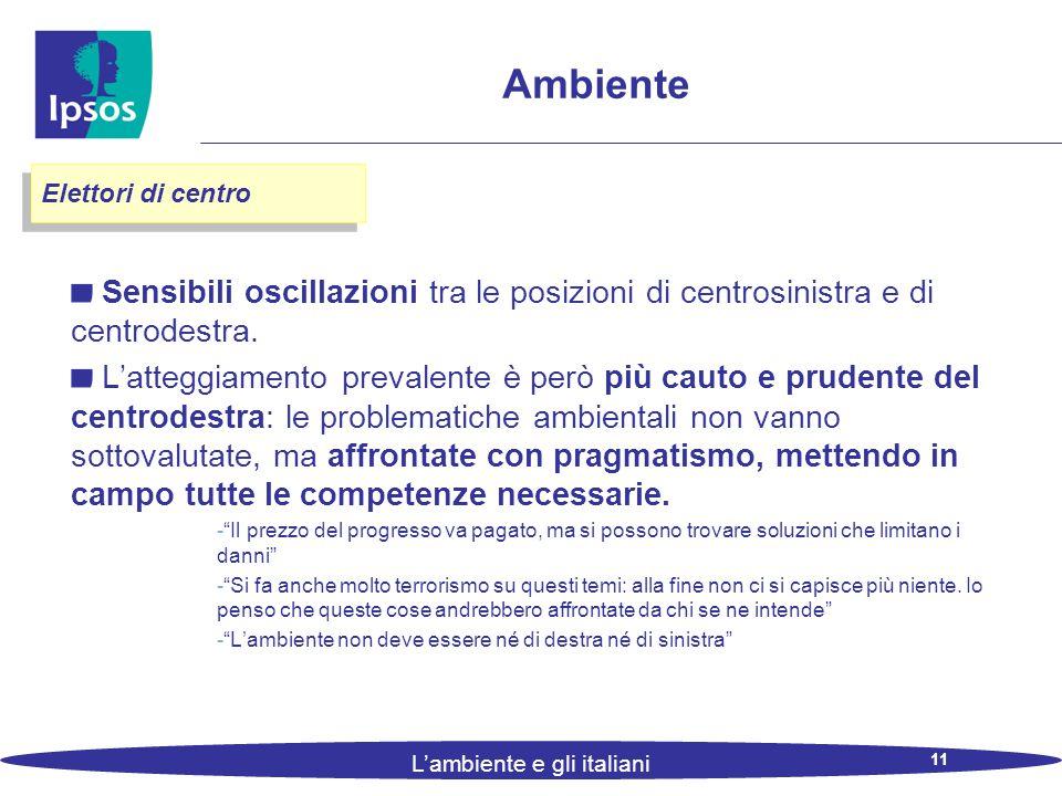 11 L'ambiente e gli italiani Ambiente Sensibili oscillazioni tra le posizioni di centrosinistra e di centrodestra.