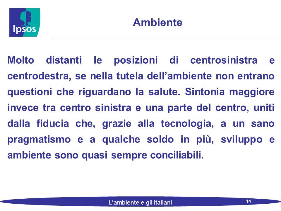 14 L'ambiente e gli italiani Ambiente Molto distanti le posizioni di centrosinistra e centrodestra, se nella tutela dell'ambiente non entrano questioni che riguardano la salute.