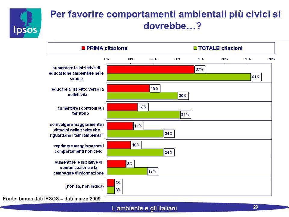 23 L'ambiente e gli italiani Per favorire comportamenti ambientali più civici si dovrebbe….