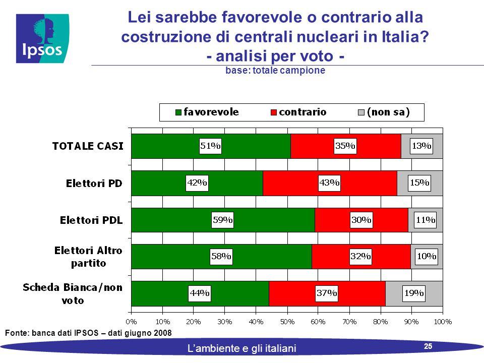 25 L'ambiente e gli italiani Lei sarebbe favorevole o contrario alla costruzione di centrali nucleari in Italia.