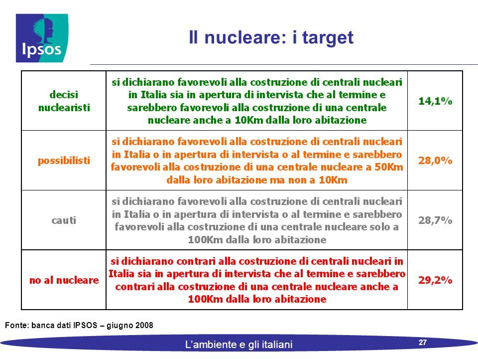 27 L'ambiente e gli italiani Il nucleare: i target Fonte: banca dati IPSOS – giugno 2008