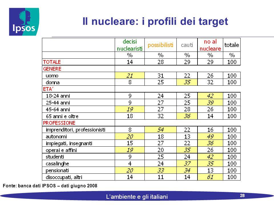 28 L'ambiente e gli italiani Il nucleare: i profili dei target Fonte: banca dati IPSOS – dati giugno 2008