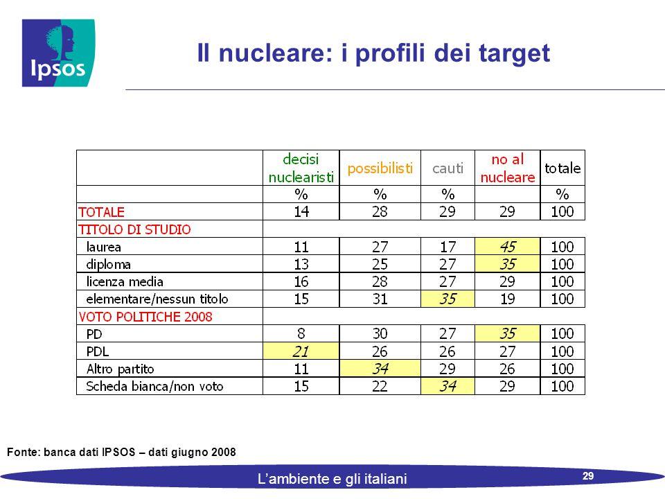 29 L'ambiente e gli italiani Fonte: banca dati IPSOS – dati giugno 2008 Il nucleare: i profili dei target