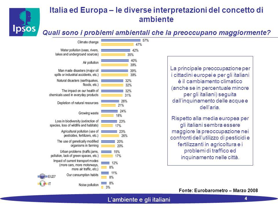 5 L'ambiente e gli italiani Fonte: Eurobarometro – Marzo 2008 Italia ed Europa – le diverse interpretazioni del concetto di ambiente Sarebbe disposto a comprare prodotti amici dell'ambiente anche se costassero di più dei normali prodotti.