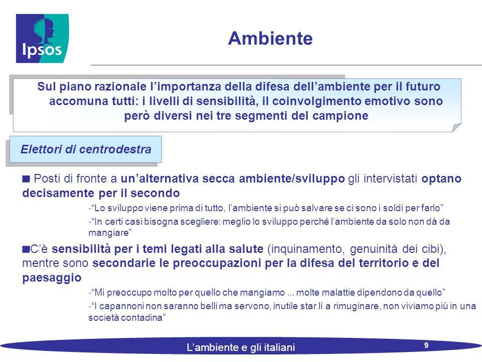 20 L'ambiente e gli italiani L'Europa chiede a tutte le aziende e anche a quelle italiane di investire in tecnologie che diminuiscano l'impatto sull'ambiente.