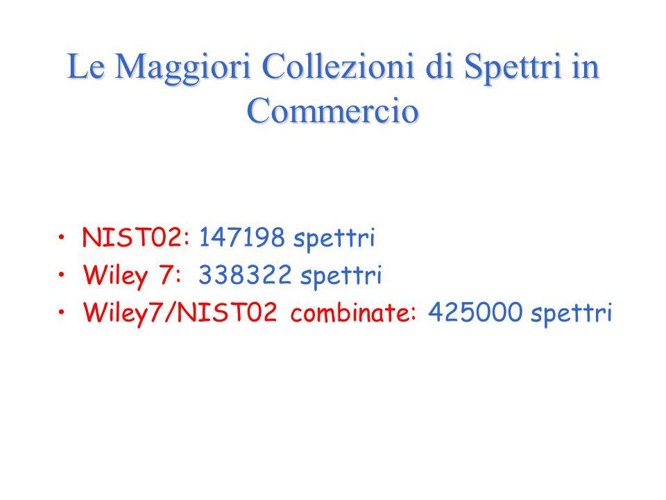 Le Maggiori Collezioni di Spettri in Commercio NIST02: 147198 spettri Wiley 7: 338322 spettri Wiley7/NIST02 combinate: 425000 spettri