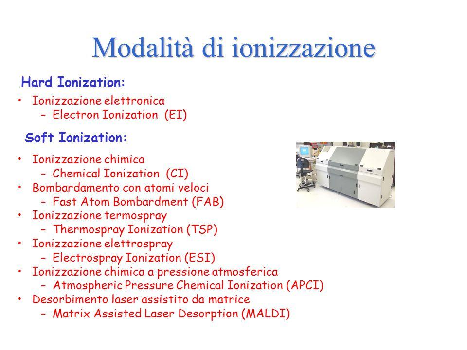 Modalità di ionizzazione Ionizzazione chimica –Chemical Ionization (CI) Bombardamento con atomi veloci –Fast Atom Bombardment (FAB) Ionizzazione termospray –Thermospray Ionization (TSP) Ionizzazione elettrospray –Electrospray Ionization (ESI) Ionizzazione chimica a pressione atmosferica –Atmospheric Pressure Chemical Ionization (APCI) Desorbimento laser assistito da matrice –Matrix Assisted Laser Desorption (MALDI) Hard Ionization: Ionizzazione elettronica –Electron Ionization (EI) Soft Ionization: