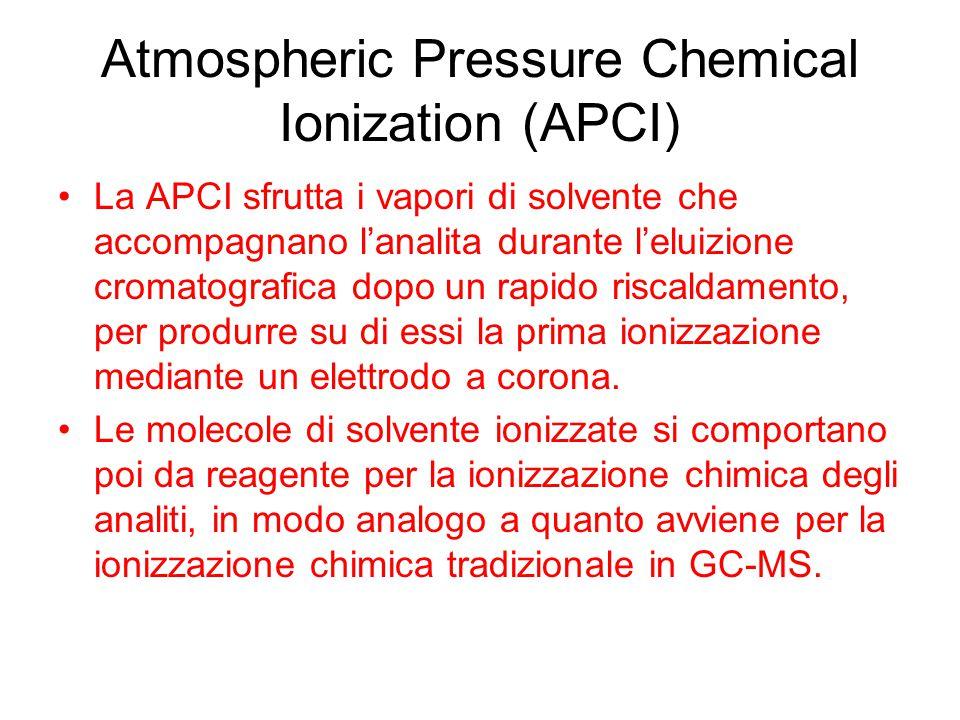 Atmospheric Pressure Chemical Ionization (APCI) La APCI sfrutta i vapori di solvente che accompagnano l'analita durante l'eluizione cromatografica dopo un rapido riscaldamento, per produrre su di essi la prima ionizzazione mediante un elettrodo a corona.