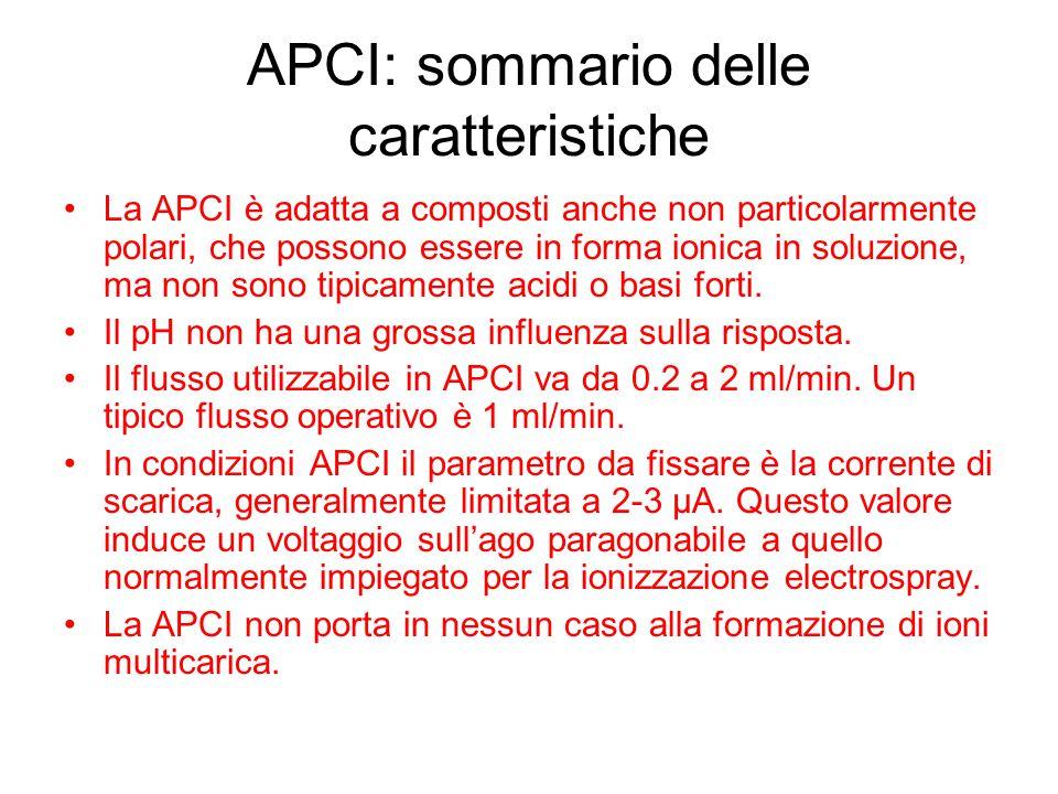 APCI: sommario delle caratteristiche La APCI è adatta a composti anche non particolarmente polari, che possono essere in forma ionica in soluzione, ma non sono tipicamente acidi o basi forti.