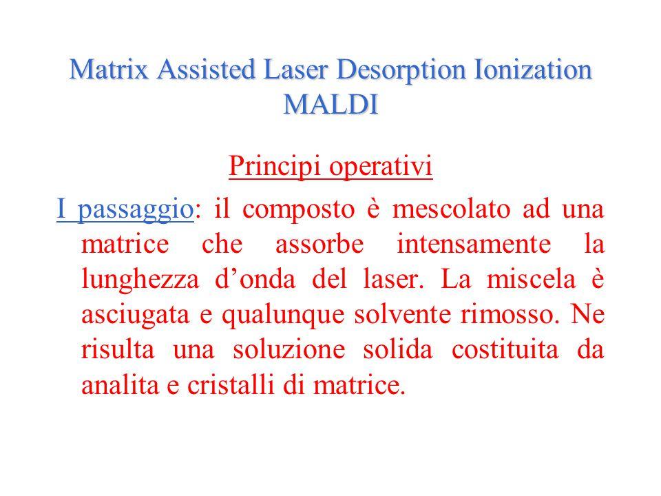 Matrix Assisted Laser Desorption Ionization MALDI Principi operativi I passaggio: il composto è mescolato ad una matrice che assorbe intensamente la lunghezza d'onda del laser.