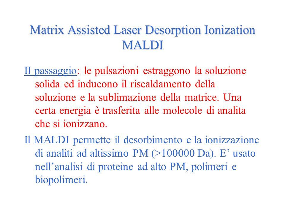 Matrix Assisted Laser Desorption Ionization MALDI II passaggio: le pulsazioni estraggono la soluzione solida ed inducono il riscaldamento della soluzione e la sublimazione della matrice.