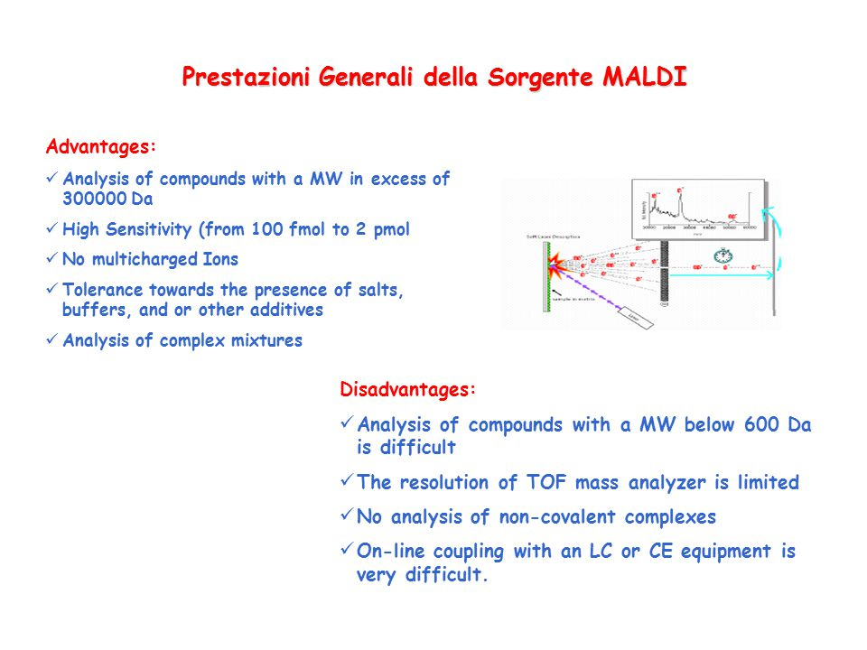Prestazioni Generali della Sorgente MALDI Advantages: Analysis of compounds with a MW in excess of 300000 Da High Sensitivity (from 100 fmol to 2 pmol No multicharged Ions Tolerance towards the presence of salts, buffers, and or other additives Analysis of complex mixtures Disadvantages: Analysis of compounds with a MW below 600 Da is difficult The resolution of TOF mass analyzer is limited No analysis of non-covalent complexes On-line coupling with an LC or CE equipment is very difficult.