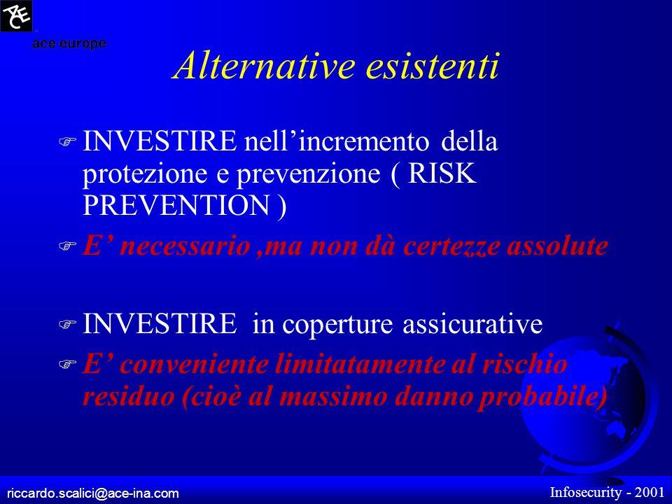 Alternative esistenti F INVESTIRE nell'incremento della protezione e prevenzione ( RISK PREVENTION ) F E' necessario,ma non dà certezze assolute F INVESTIRE in coperture assicurative F E' conveniente limitatamente al rischio residuo (cioè al massimo danno probabile) riccardo.scalici@ace-ina.com Infosecurity - 2001