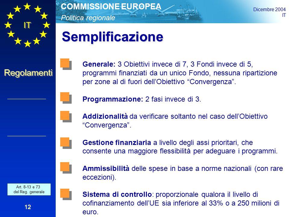 Politica regionale COMMISSIONE EUROPEA Dicembre 2004 IT Regolamenti 12 Semplificazione Generale: 3 Obiettivi invece di 7, 3 Fondi invece di 5, programmi finanziati da un unico Fondo, nessuna ripartizione per zone al di fuori dell'Obiettivo Convergenza .