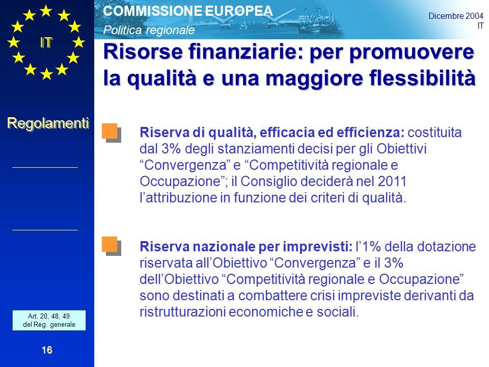 Politica regionale COMMISSIONE EUROPEA Dicembre 2004 IT Regolamenti 16 Risorse finanziarie: per promuovere la qualità e una maggiore flessibilità Riserva di qualità, efficacia ed efficienza: costituita dal 3% degli stanziamenti decisi per gli Obiettivi Convergenza e Competitività regionale e Occupazione ; il Consiglio deciderà nel 2011 l'attribuzione in funzione dei criteri di qualità.
