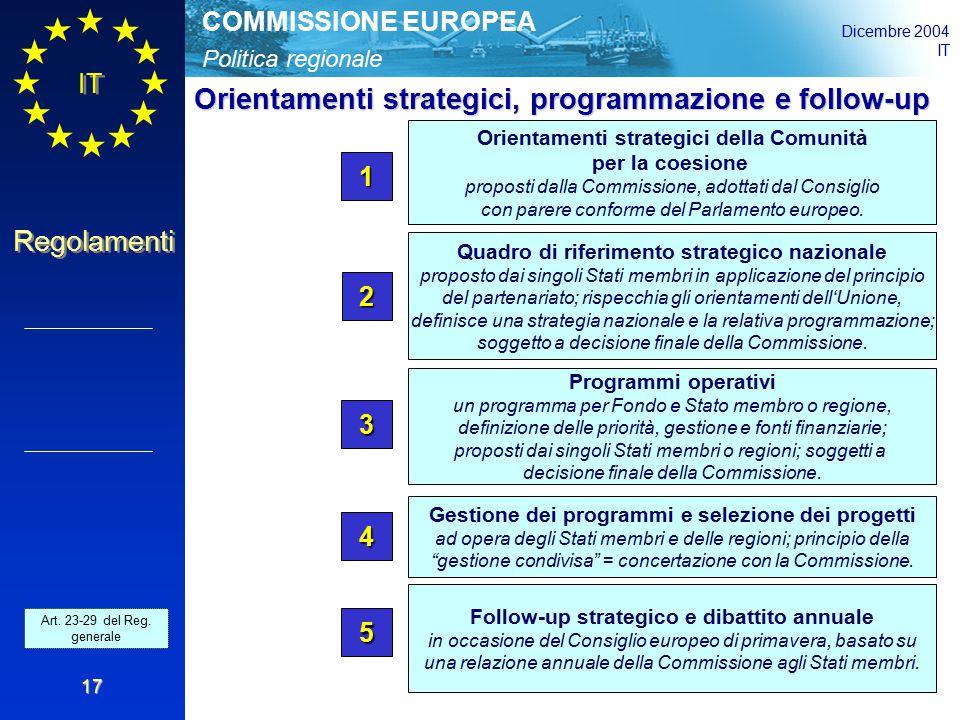 Politica regionale COMMISSIONE EUROPEA Dicembre 2004 IT Regolamenti 17 Orientamenti strategici della Comunità per la coesione proposti dalla Commissione, adottati dal Consiglio con parere conforme del Parlamento europeo.
