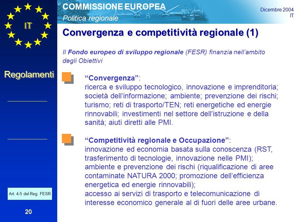 Politica regionale COMMISSIONE EUROPEA Dicembre 2004 IT Regolamenti 20 Convergenza e competitività regionale (1) Il Fondo europeo di sviluppo regionale (FESR) finanzia nell'ambito degli Obiettivi Convergenza : ricerca e sviluppo tecnologico, innovazione e imprenditoria; società dell'informazione; ambiente; prevenzione dei rischi; turismo; reti di trasporto/TEN; reti energetiche ed energie rinnovabili; investimenti nel settore dell'istruzione e della sanità; aiuti diretti alle PMI.