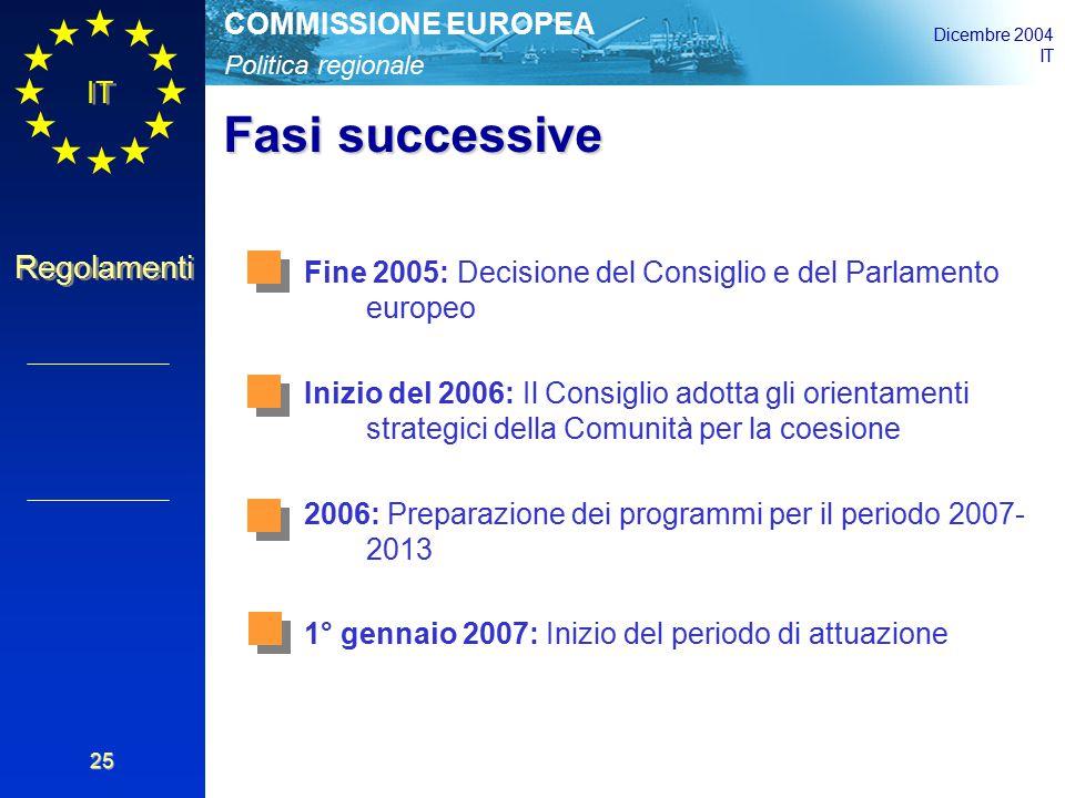 Politica regionale COMMISSIONE EUROPEA Dicembre 2004 IT Regolamenti 25 Fasi successive Fine 2005: Decisione del Consiglio e del Parlamento europeo Inizio del 2006: Il Consiglio adotta gli orientamenti strategici della Comunità per la coesione 2006: Preparazione dei programmi per il periodo 2007- 2013 1° gennaio 2007: Inizio del periodo di attuazione