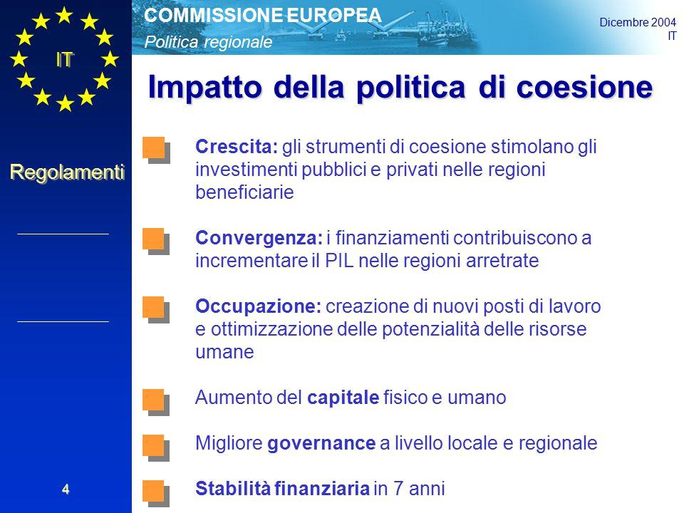Politica regionale COMMISSIONE EUROPEA Dicembre 2004 IT Regolamenti 4 Crescita: gli strumenti di coesione stimolano gli investimenti pubblici e privati nelle regioni beneficiarie Convergenza: i finanziamenti contribuiscono a incrementare il PIL nelle regioni arretrate Occupazione: creazione di nuovi posti di lavoro e ottimizzazione delle potenzialità delle risorse umane Aumento del capitale fisico e umano Migliore governance a livello locale e regionale Stabilità finanziaria in 7 anni Impatto della politica di coesione