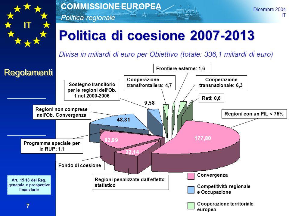 Politica regionale COMMISSIONE EUROPEA Dicembre 2004 IT Regolamenti 7 Convergenza Competitività regionale e Occupazione Cooperazione territoriale europea Regioni con un PIL < 75% Regioni penalizzate dall'effetto statistico Fondo di coesione Programma speciale per le RUP: 1,1 Regioni non comprese nell'Ob.