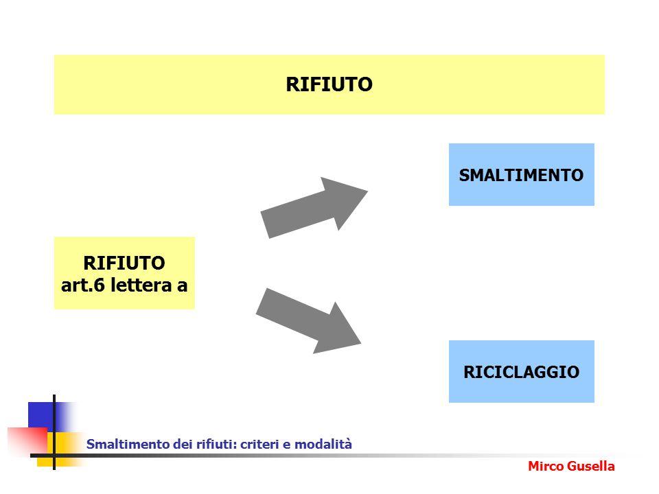 Smaltimento dei rifiuti: criteri e modalità Mirco Gusella RIFIUTO art.6 lettera a SMALTIMENTO RICICLAGGIO