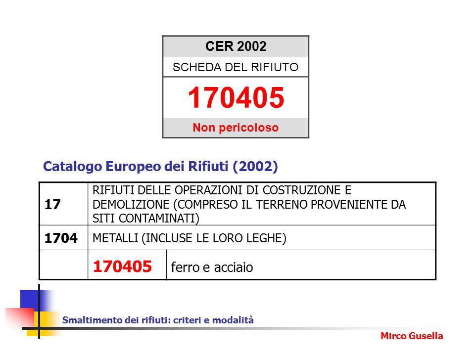 Smaltimento dei rifiuti: criteri e modalità Mirco Gusella CER 2002 SCHEDA DEL RIFIUTO 170405 Non pericoloso Catalogo Europeo dei Rifiuti (2002) 17 RIFIUTI DELLE OPERAZIONI DI COSTRUZIONE E DEMOLIZIONE (COMPRESO IL TERRENO PROVENIENTE DA SITI CONTAMINATI) 1704 METALLI (INCLUSE LE LORO LEGHE) 170405 ferro e acciaio