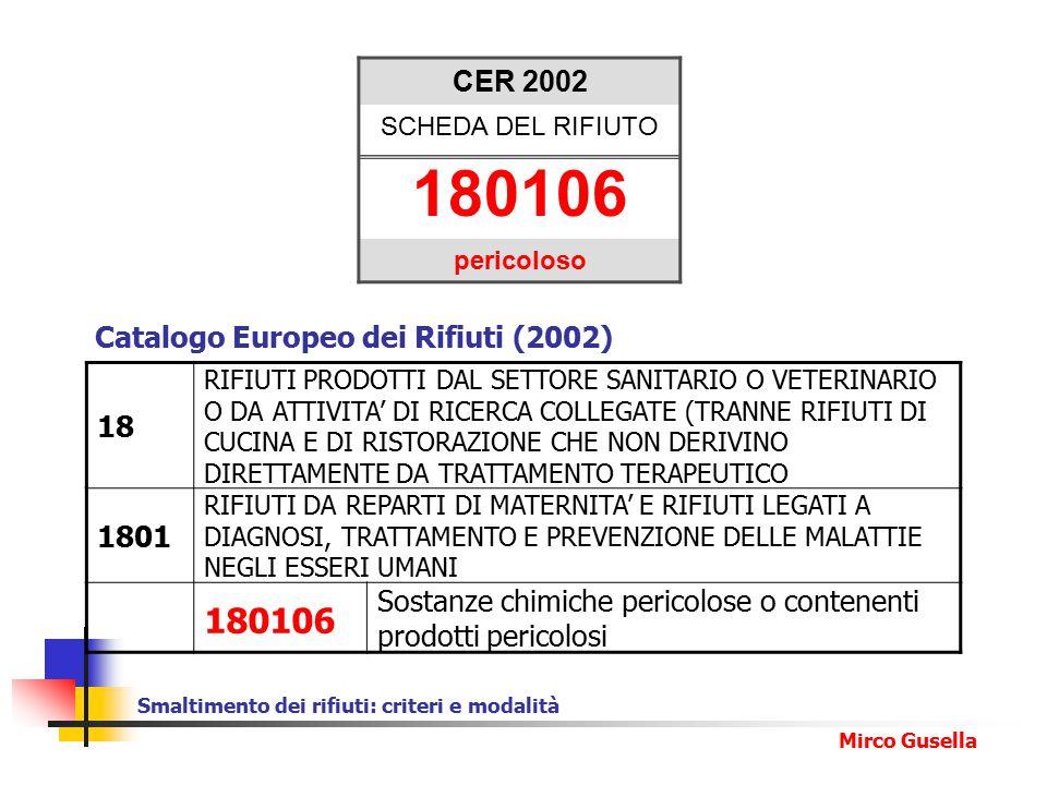 Smaltimento dei rifiuti: criteri e modalità Mirco Gusella CER 2002 SCHEDA DEL RIFIUTO 180106 pericoloso Catalogo Europeo dei Rifiuti (2002) 18 RIFIUTI PRODOTTI DAL SETTORE SANITARIO O VETERINARIO O DA ATTIVITA' DI RICERCA COLLEGATE (TRANNE RIFIUTI DI CUCINA E DI RISTORAZIONE CHE NON DERIVINO DIRETTAMENTE DA TRATTAMENTO TERAPEUTICO 1801 RIFIUTI DA REPARTI DI MATERNITA' E RIFIUTI LEGATI A DIAGNOSI, TRATTAMENTO E PREVENZIONE DELLE MALATTIE NEGLI ESSERI UMANI 180106 Sostanze chimiche pericolose o contenenti prodotti pericolosi