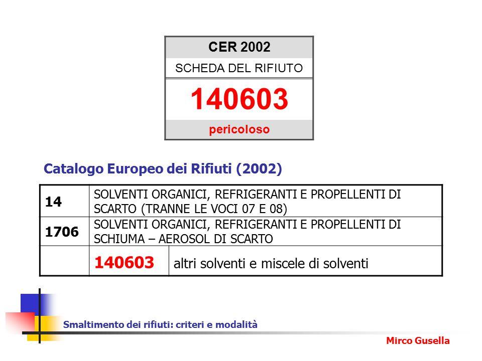 Smaltimento dei rifiuti: criteri e modalità Mirco Gusella CER 2002 SCHEDA DEL RIFIUTO 140603 pericoloso Catalogo Europeo dei Rifiuti (2002) 14 SOLVENTI ORGANICI, REFRIGERANTI E PROPELLENTI DI SCARTO (TRANNE LE VOCI 07 E 08) 1706 SOLVENTI ORGANICI, REFRIGERANTI E PROPELLENTI DI SCHIUMA – AEROSOL DI SCARTO 140603 altri solventi e miscele di solventi