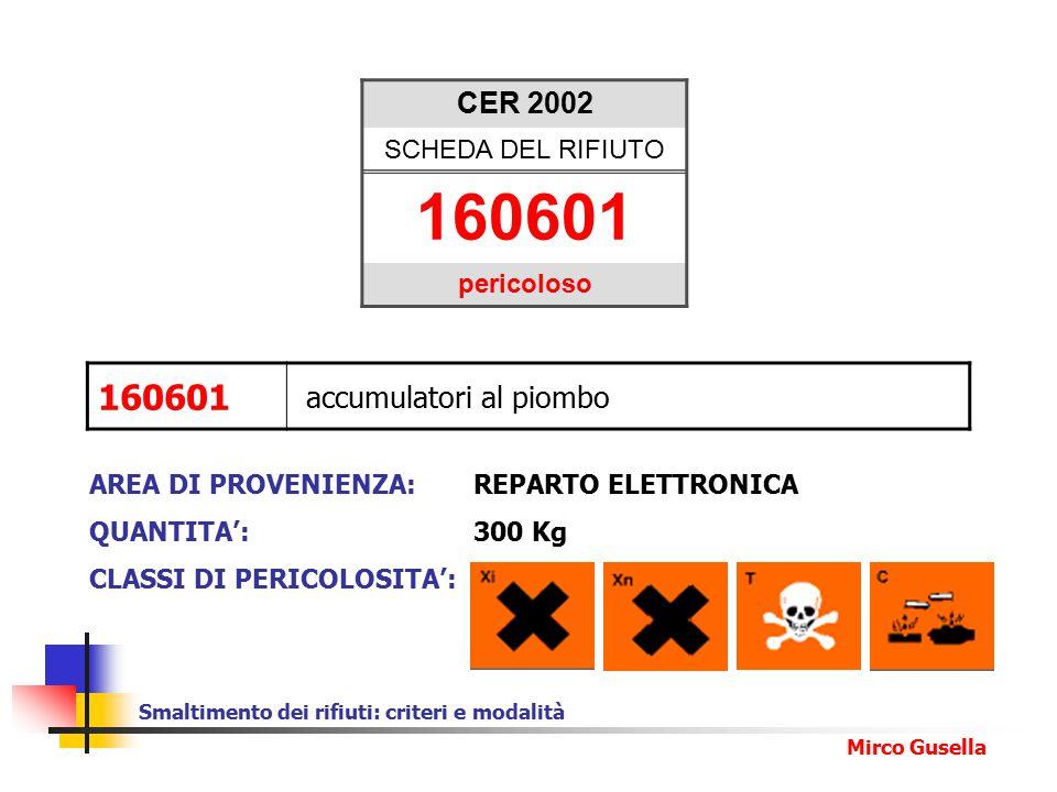 Smaltimento dei rifiuti: criteri e modalità Mirco Gusella CER 2002 SCHEDA DEL RIFIUTO 160601 pericoloso AREA DI PROVENIENZA:REPARTO ELETTRONICA QUANTITA': 300 Kg CLASSI DI PERICOLOSITA': 160601 accumulatori al piombo