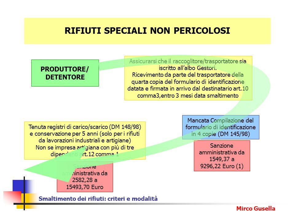 Smaltimento dei rifiuti: criteri e modalità Mirco Gusella Assicurarsi che il raccoglitore/trasportatore sia iscritto all'albo Gestori.
