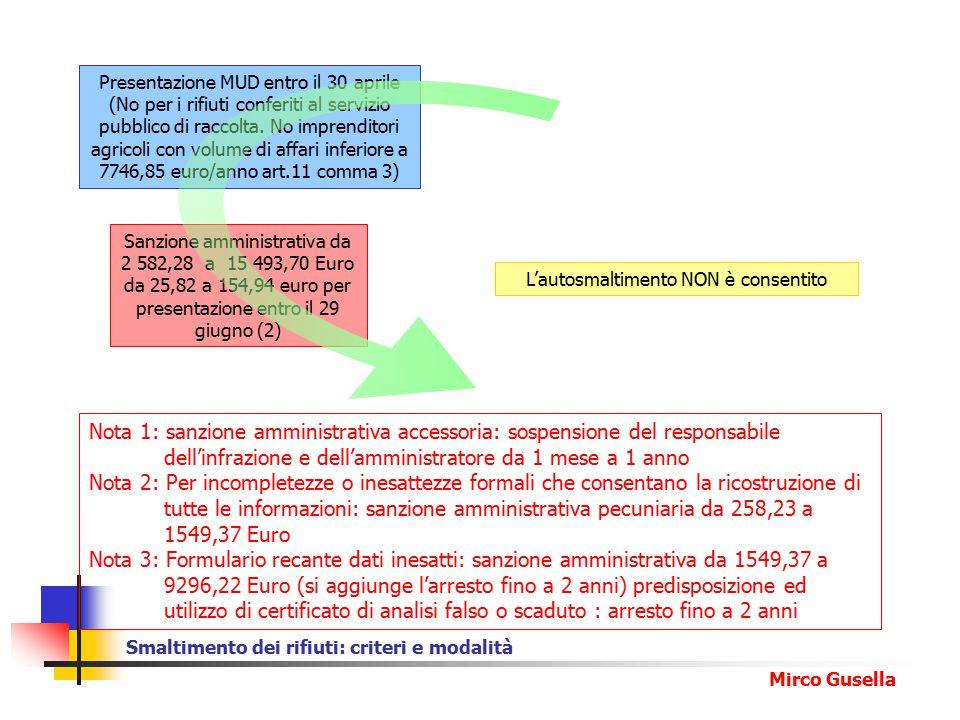 Smaltimento dei rifiuti: criteri e modalità Mirco Gusella Presentazione MUD entro il 30 aprile (No per i rifiuti conferiti al servizio pubblico di raccolta.