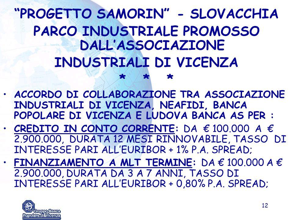 """12 """"PROGETTO SAMORIN"""" - SLOVACCHIA PARCO INDUSTRIALE PROMOSSO DALL'ASSOCIAZIONE INDUSTRIALI DI VICENZA * * * ACCORDO DI COLLABORAZIONE TRA ASSOCIAZION"""