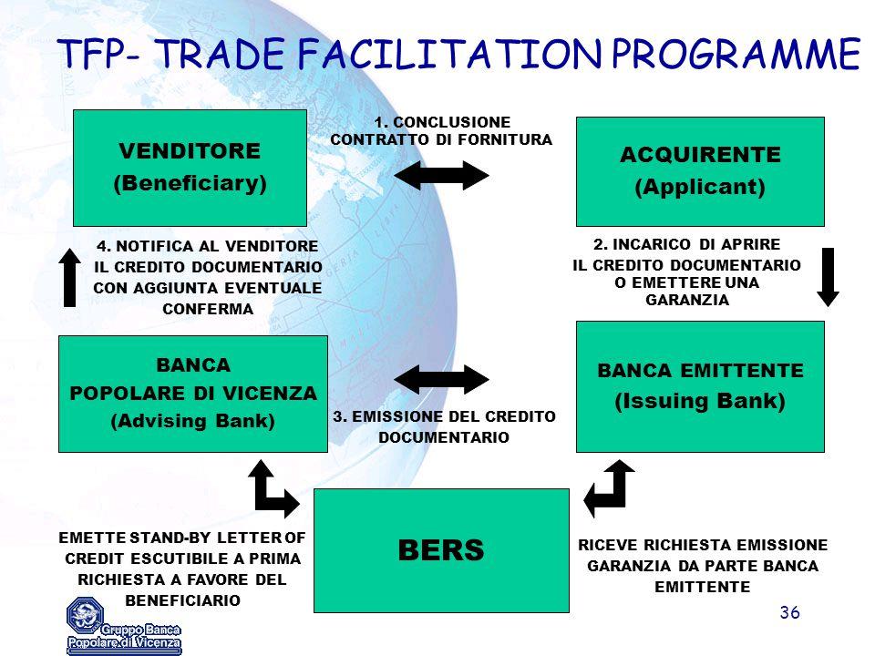 36 TFP- TRADE FACILITATION PROGRAMME VENDITORE (Beneficiary) ACQUIRENTE (Applicant) BANCA EMITTENTE (Issuing Bank) BANCA POPOLARE DI VICENZA (Advising