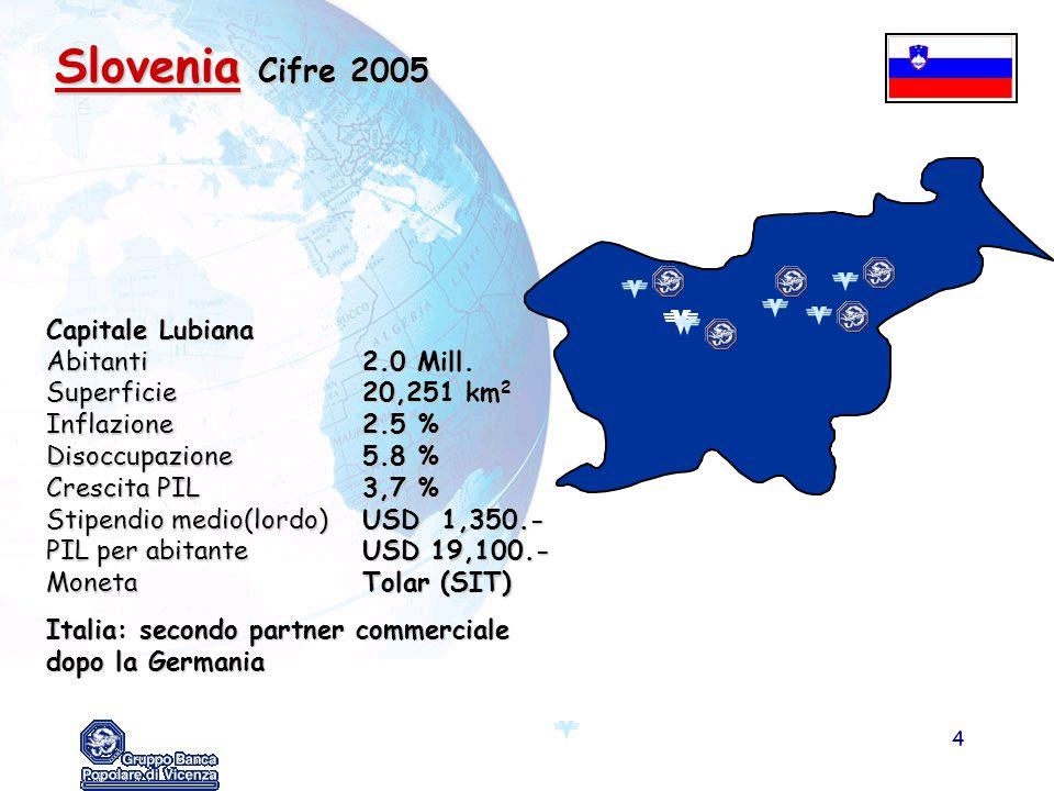 4 Slovenia Cifre 2005 Capitale Lubiana Abitanti2.0 Mill. Superficie20,251 km 2 Inflazione2.5 % Disoccupazione5.8 % Crescita PIL3,7 % Stipendio medio(l
