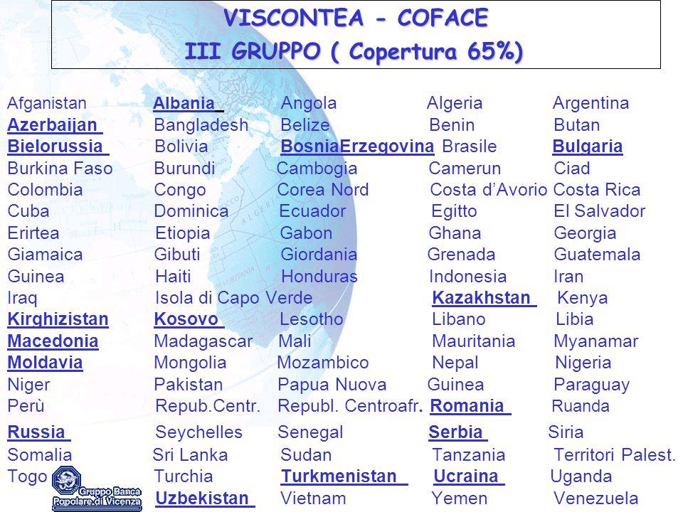 Afganistan Albania Angola Algeria Argentina Azerbaijan Bangladesh Belize Benin Butan Bielorussia Bolivia BosniaErzegovina Brasile Bulgaria Burkina Fas