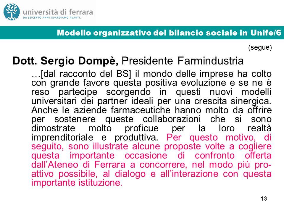 13 Modello organizzativo del bilancio sociale in Unife/6 (segue) Dott.