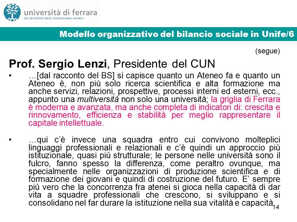 14 Modello organizzativo del bilancio sociale in Unife/6 (segue) Prof.