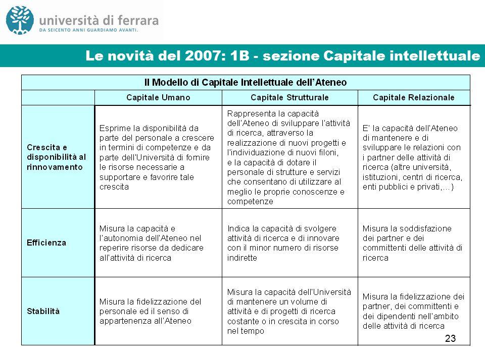 23 Le novità del 2007: 1B - sezione Capitale intellettuale