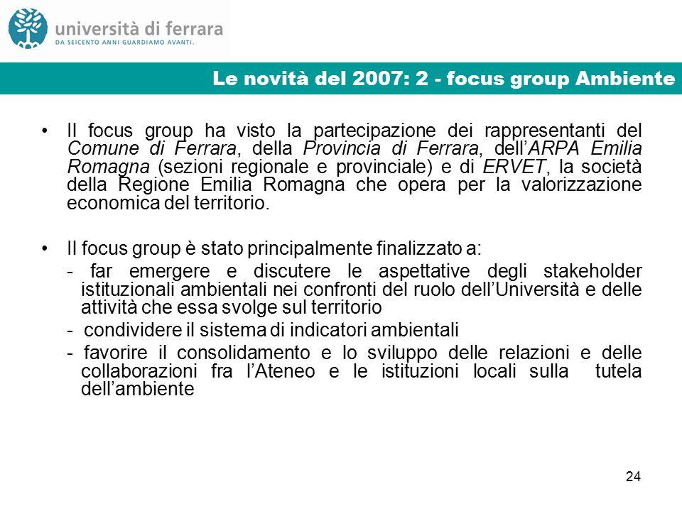 24 Le novità del 2007: 2 - focus group Ambiente Il focus group ha visto la partecipazione dei rappresentanti del Comune di Ferrara, della Provincia di Ferrara, dell'ARPA Emilia Romagna (sezioni regionale e provinciale) e di ERVET, la società della Regione Emilia Romagna che opera per la valorizzazione economica del territorio.