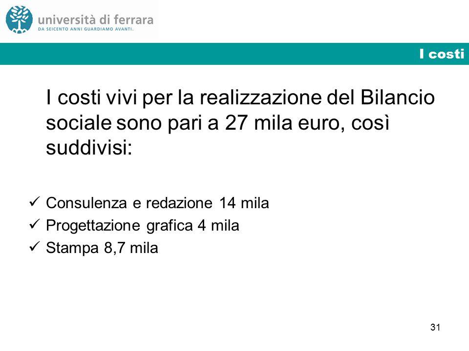 31 I costi I costi vivi per la realizzazione del Bilancio sociale sono pari a 27 mila euro, così suddivisi: Consulenza e redazione 14 mila Progettazione grafica 4 mila Stampa 8,7 mila